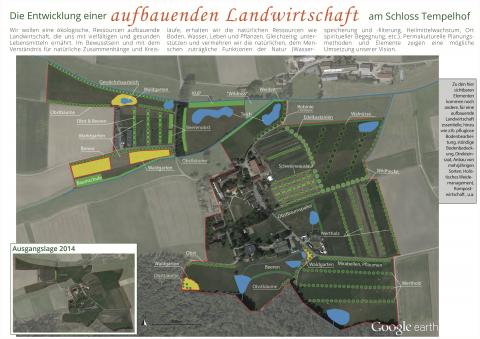 Poster Zukunftsfähige Landwirtschaft und Permakultur am Schloss Tempelhof